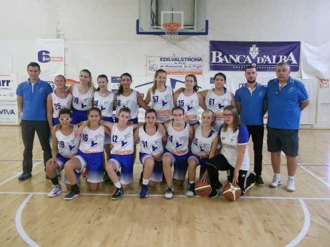 azzurra basket